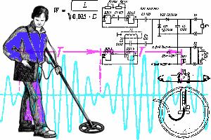 принцип работы металлоискателя